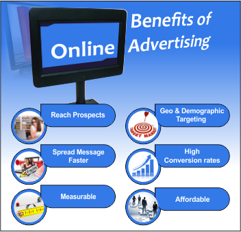 benefits of online advertising Advertisements: main benefits of advertising to consumer are as follows: (1) the manufacturer is compelled to maintain the quality of the goods advertised money spent on advertising being an investment the manufacturer.